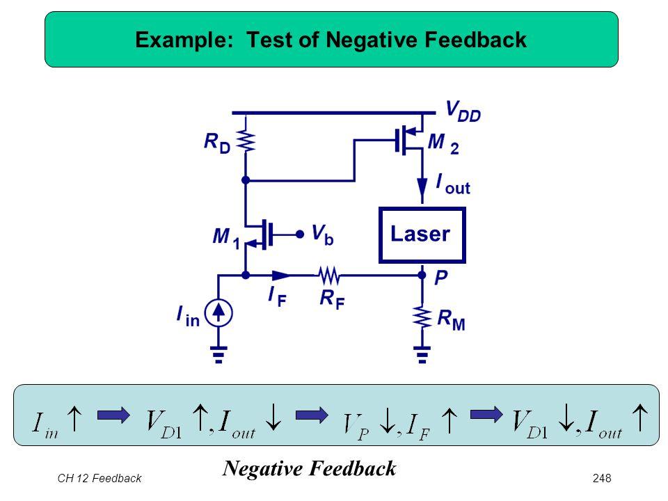 CH 12 Feedback248 Example: Test of Negative Feedback Negative Feedback Laser