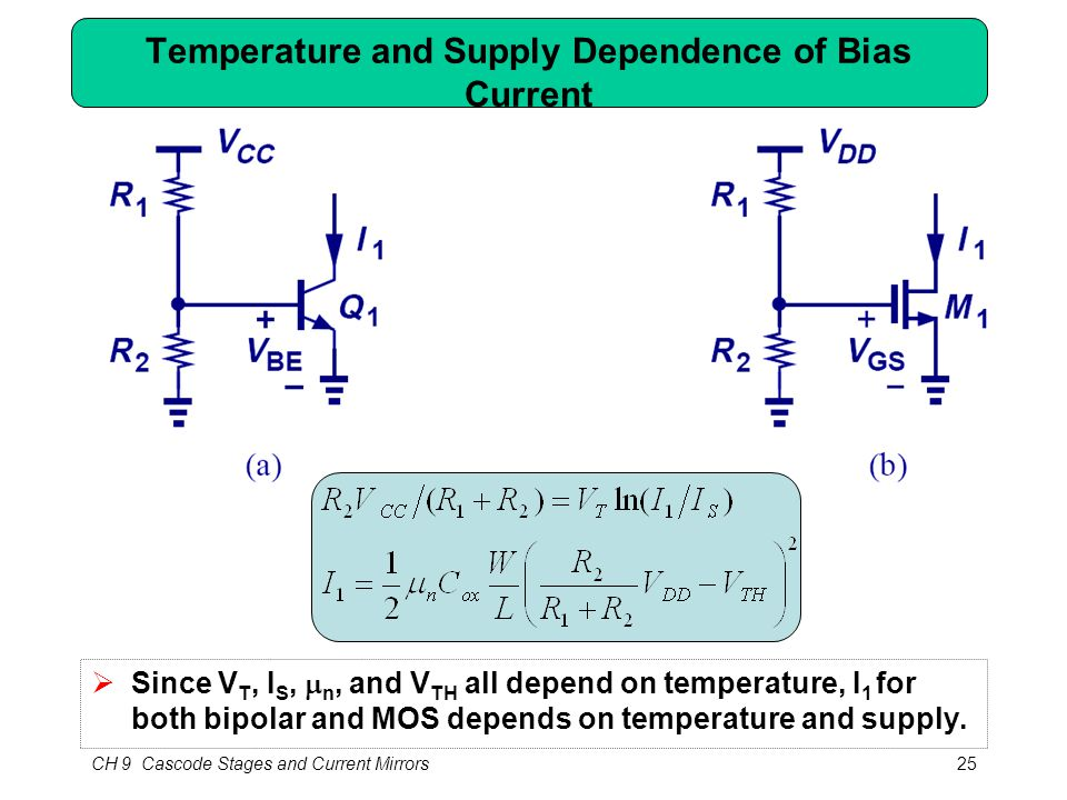 CH 9 Cascode Stages and Current Mirrors25 Temperature and Supply Dependence of Bias Current  Since V T, I S,  n, and V TH all depend on temperature,