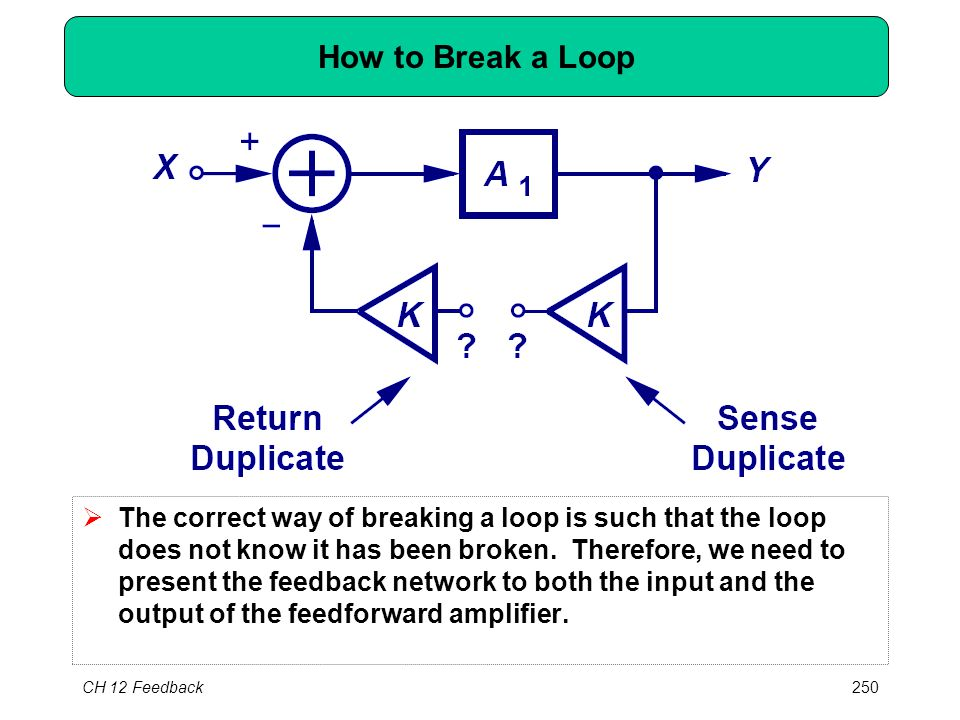 CH 12 Feedback250 How to Break a Loop  The correct way of breaking a loop is such that the loop does not know it has been broken. Therefore, we need