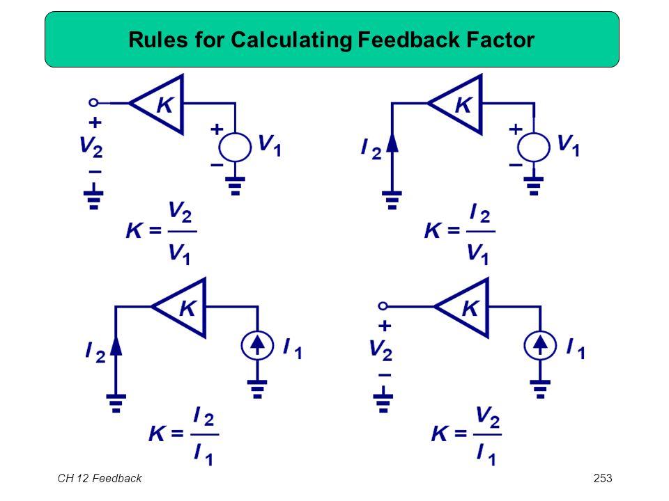 CH 12 Feedback253 Rules for Calculating Feedback Factor