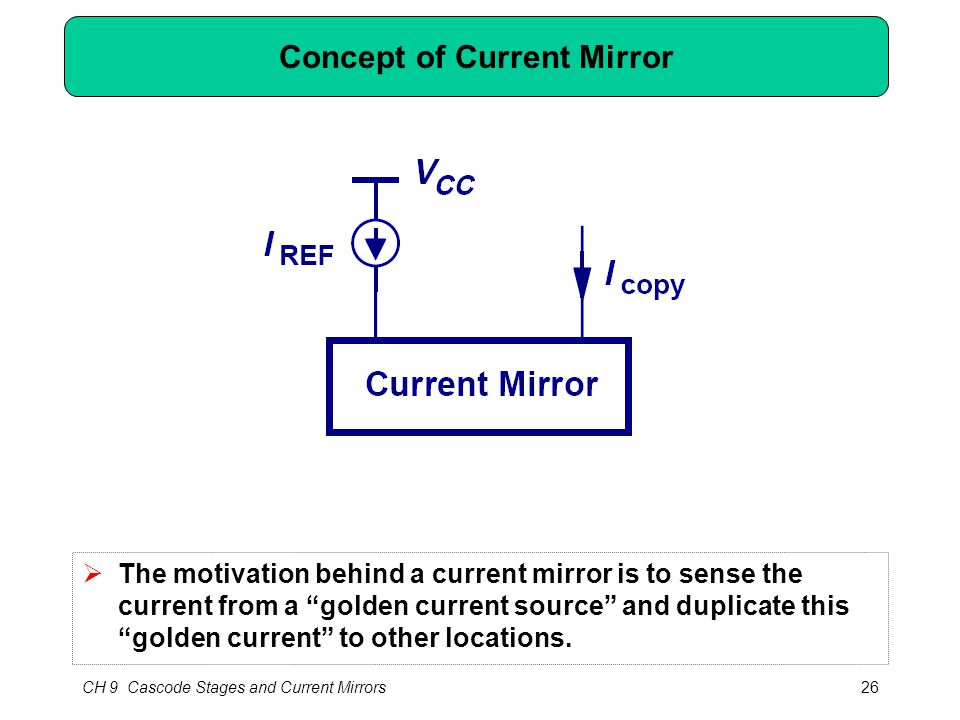 CH 9 Cascode Stages and Current Mirrors26 Concept of Current Mirror  The motivation behind a current mirror is to sense the current from a golden current source and duplicate this golden current to other locations.