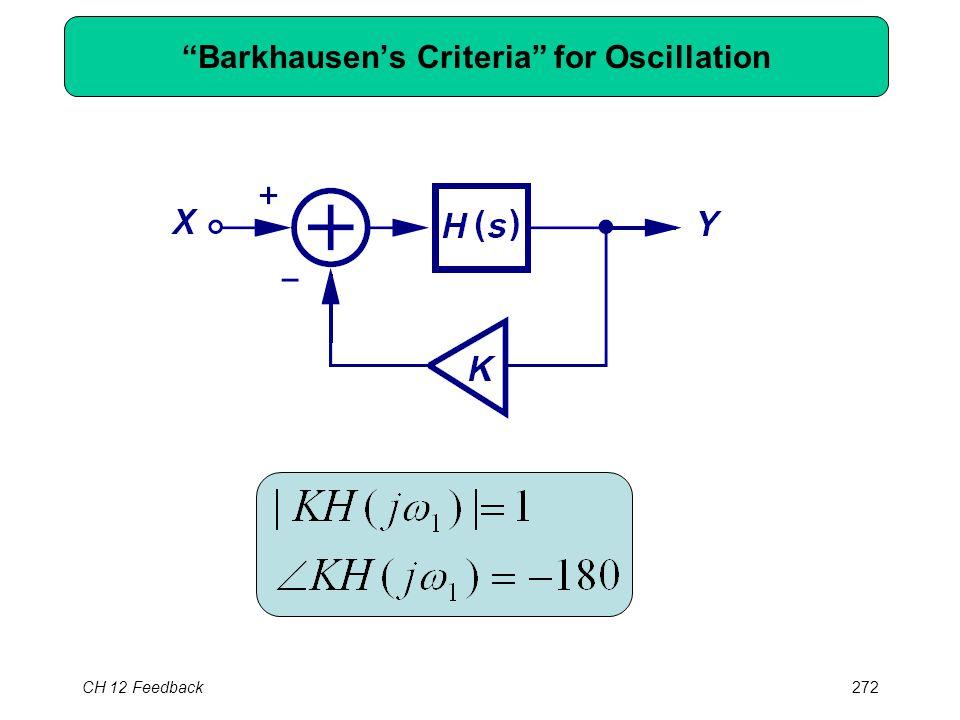 CH 12 Feedback272 Barkhausen's Criteria for Oscillation