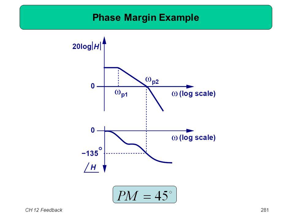 CH 12 Feedback281 Phase Margin Example