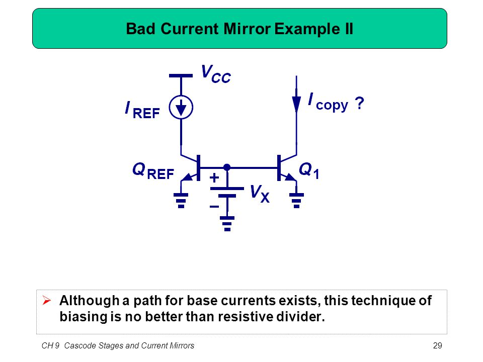CH 9 Cascode Stages and Current Mirrors29 Bad Current Mirror Example II  Although a path for base currents exists, this technique of biasing is no better than resistive divider.