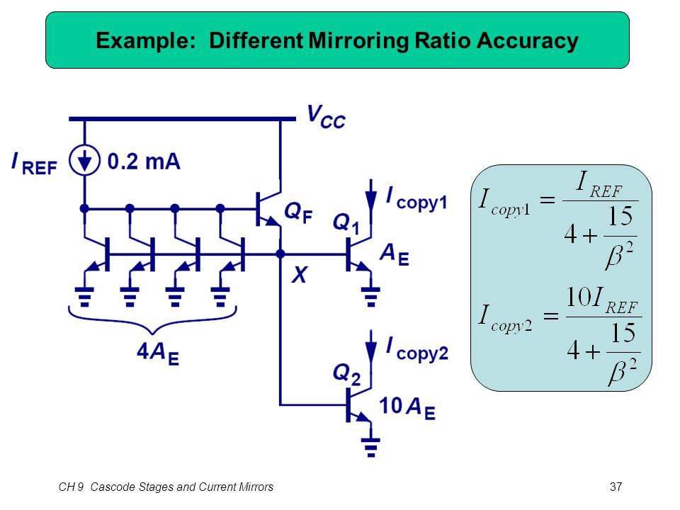 CH 9 Cascode Stages and Current Mirrors37 Example: Different Mirroring Ratio Accuracy