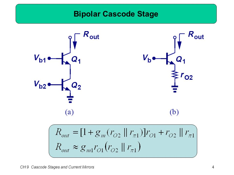 CH 9 Cascode Stages and Current Mirrors5 Maximum Bipolar Cascode Output Impedance  The maximum output impedance of a bipolar cascode is bounded by the ever-present r  between emitter and ground of Q 1.