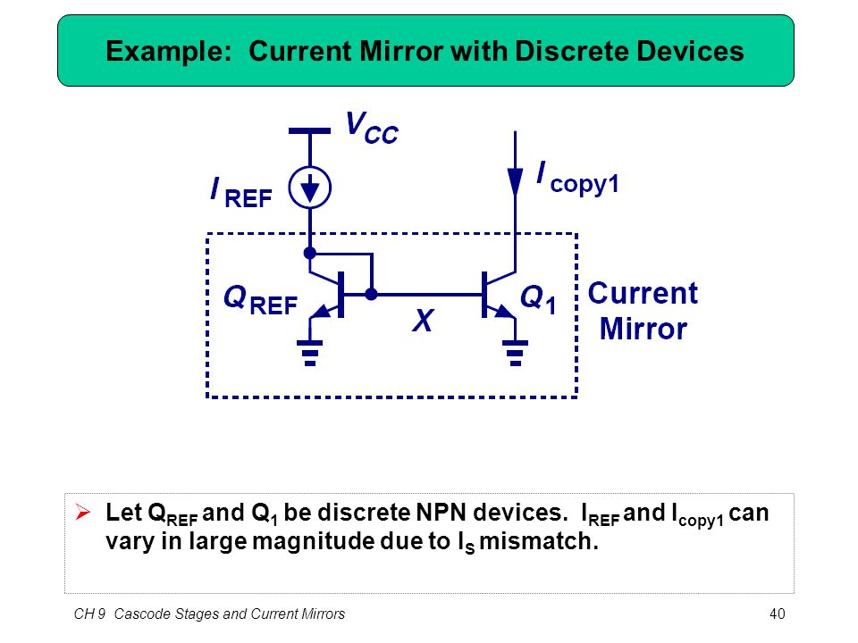 CH 9 Cascode Stages and Current Mirrors40 Example: Current Mirror with Discrete Devices  Let Q REF and Q 1 be discrete NPN devices. I REF and I copy1
