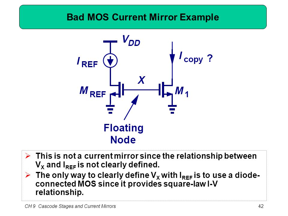 CH 9 Cascode Stages and Current Mirrors42 Bad MOS Current Mirror Example  This is not a current mirror since the relationship between V X and I REF is not clearly defined.