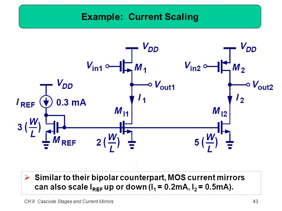 CH 9 Cascode Stages and Current Mirrors43 Example: Current Scaling  Similar to their bipolar counterpart, MOS current mirrors can also scale I REF up