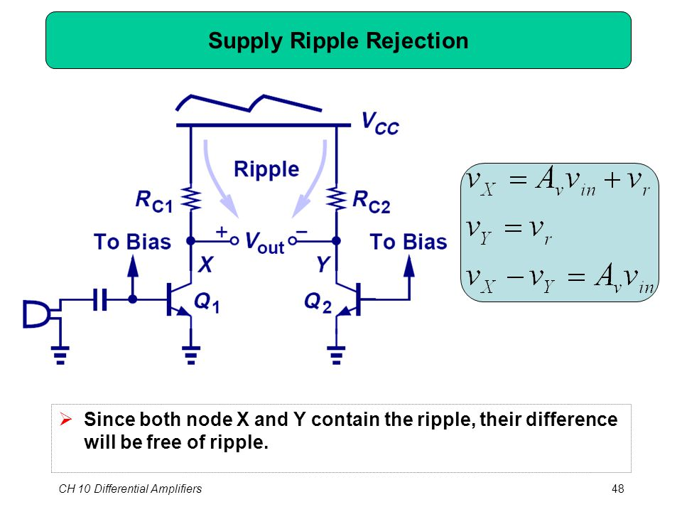 CH 10 Differential Amplifiers48 Supply Ripple Rejection  Since both node X and Y contain the ripple, their difference will be free of ripple.