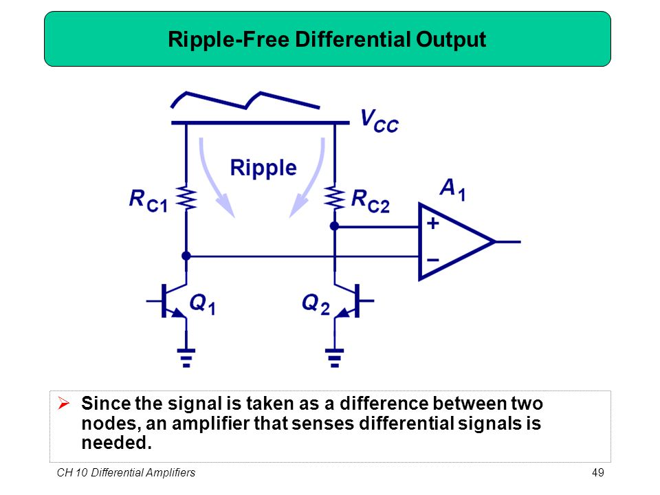 CH 10 Differential Amplifiers49 Ripple-Free Differential Output  Since the signal is taken as a difference between two nodes, an amplifier that sense