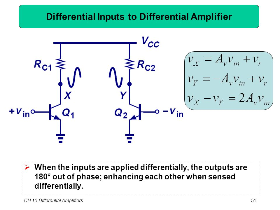 CH 10 Differential Amplifiers51 Differential Inputs to Differential Amplifier  When the inputs are applied differentially, the outputs are 180° out o