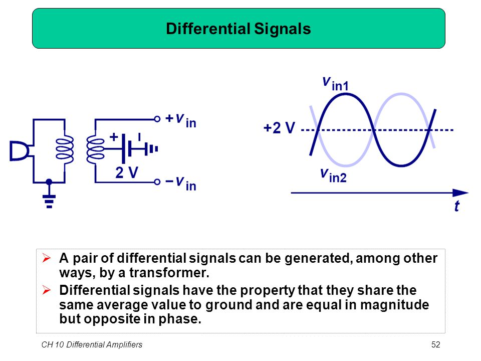 CH 10 Differential Amplifiers52 Differential Signals  A pair of differential signals can be generated, among other ways, by a transformer.