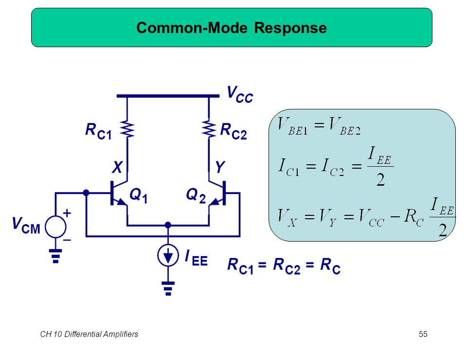 CH 10 Differential Amplifiers55 Common-Mode Response