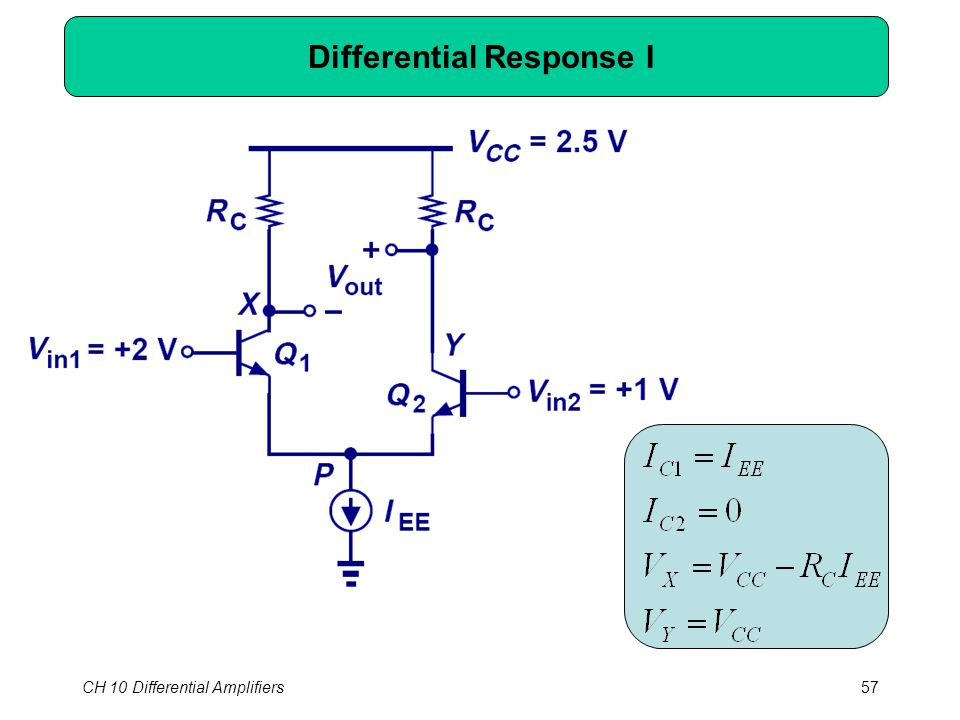 CH 10 Differential Amplifiers57 Differential Response I