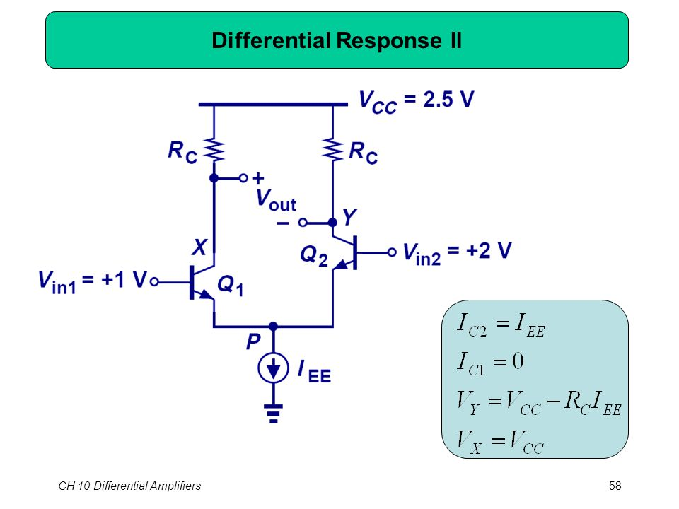 CH 10 Differential Amplifiers58 Differential Response II