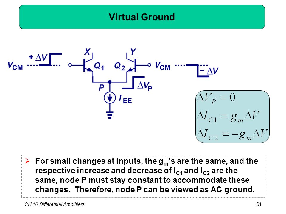 CH 10 Differential Amplifiers61 Virtual Ground  For small changes at inputs, the g m 's are the same, and the respective increase and decrease of I C