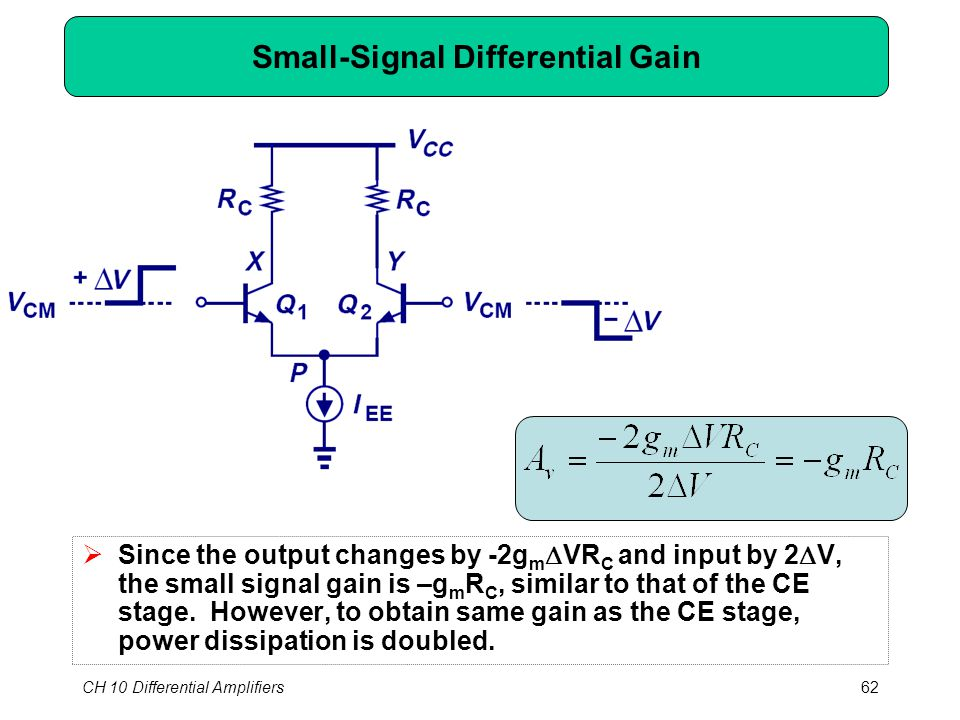 CH 10 Differential Amplifiers62 Small-Signal Differential Gain  Since the output changes by -2g m  VR C and input by 2  V, the small signal gain is –g m R C, similar to that of the CE stage.