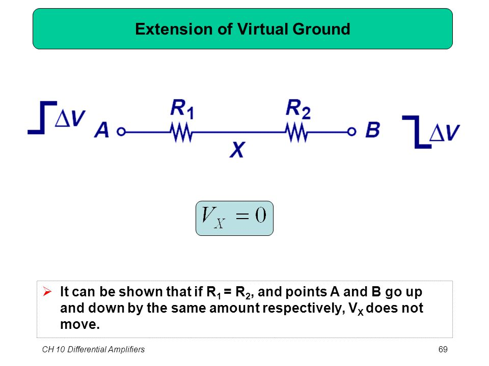 CH 10 Differential Amplifiers69 Extension of Virtual Ground  It can be shown that if R 1 = R 2, and points A and B go up and down by the same amount