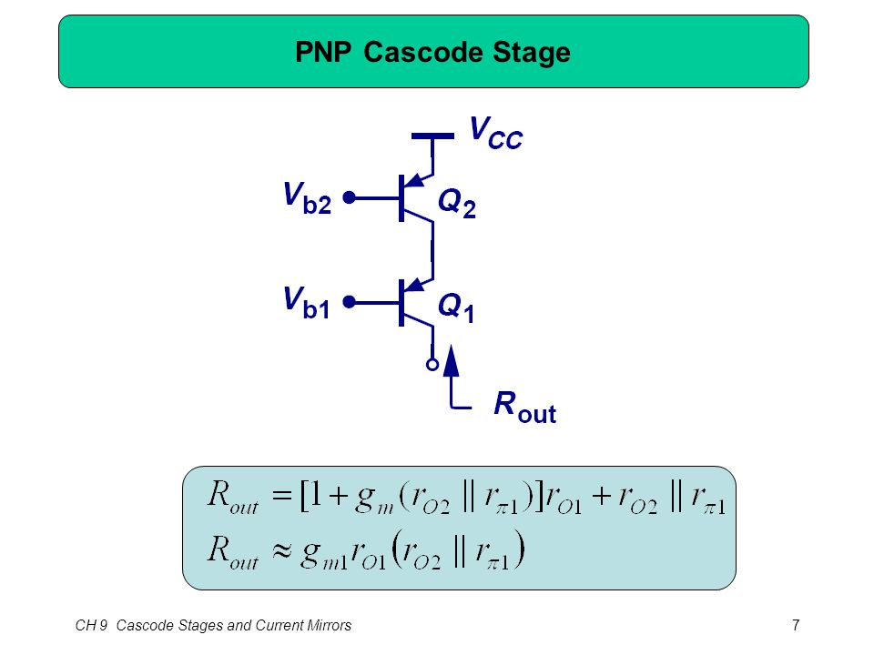 CH 9 Cascode Stages and Current Mirrors8 Another Interpretation of Bipolar Cascode  Instead of treating cascode as Q 2 degenerating Q 1, we can also think of it as Q 1 stacking on top of Q 2 (current source) to boost Q 2 's output impedance.
