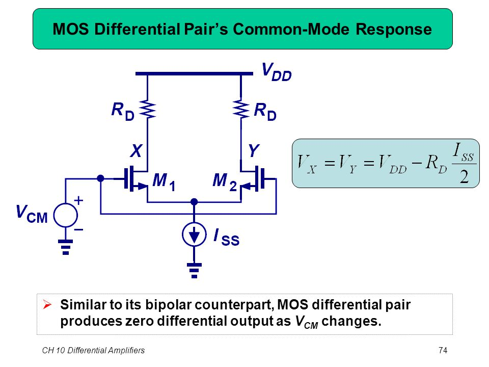 CH 10 Differential Amplifiers74 MOS Differential Pair's Common-Mode Response  Similar to its bipolar counterpart, MOS differential pair produces zero differential output as V CM changes.