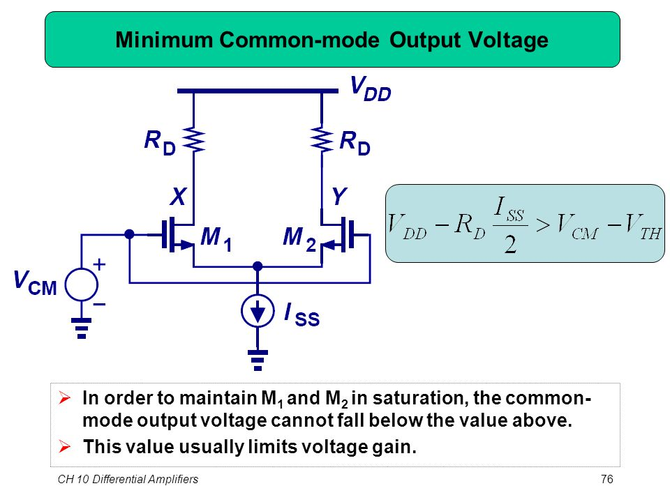 CH 10 Differential Amplifiers76 Minimum Common-mode Output Voltage  In order to maintain M 1 and M 2 in saturation, the common- mode output voltage c