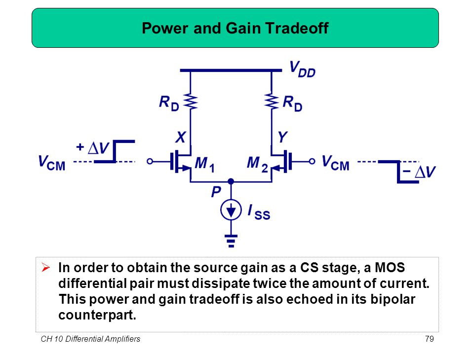 CH 10 Differential Amplifiers79 Power and Gain Tradeoff  In order to obtain the source gain as a CS stage, a MOS differential pair must dissipate twice the amount of current.