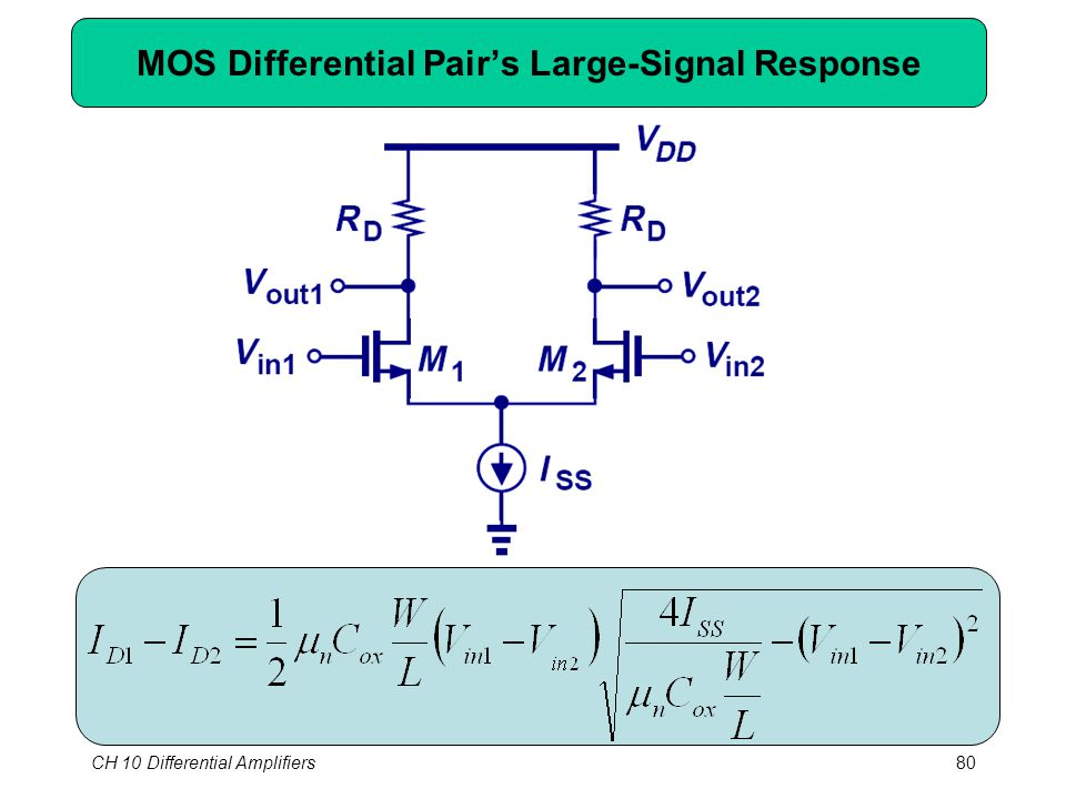 CH 10 Differential Amplifiers80 MOS Differential Pair's Large-Signal Response