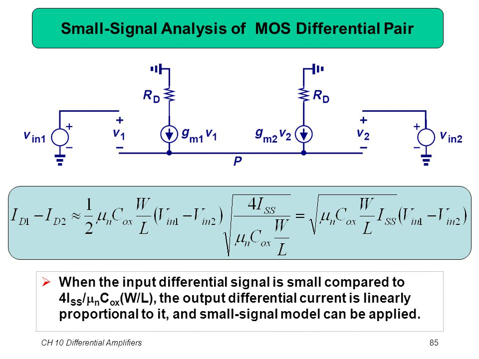 CH 10 Differential Amplifiers85 Small-Signal Analysis of MOS Differential Pair  When the input differential signal is small compared to 4I SS /  n C ox (W/L), the output differential current is linearly proportional to it, and small-signal model can be applied.