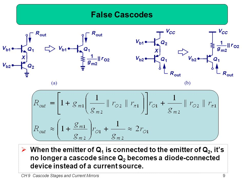 CH 9 Cascode Stages and Current Mirrors40 Example: Current Mirror with Discrete Devices  Let Q REF and Q 1 be discrete NPN devices.