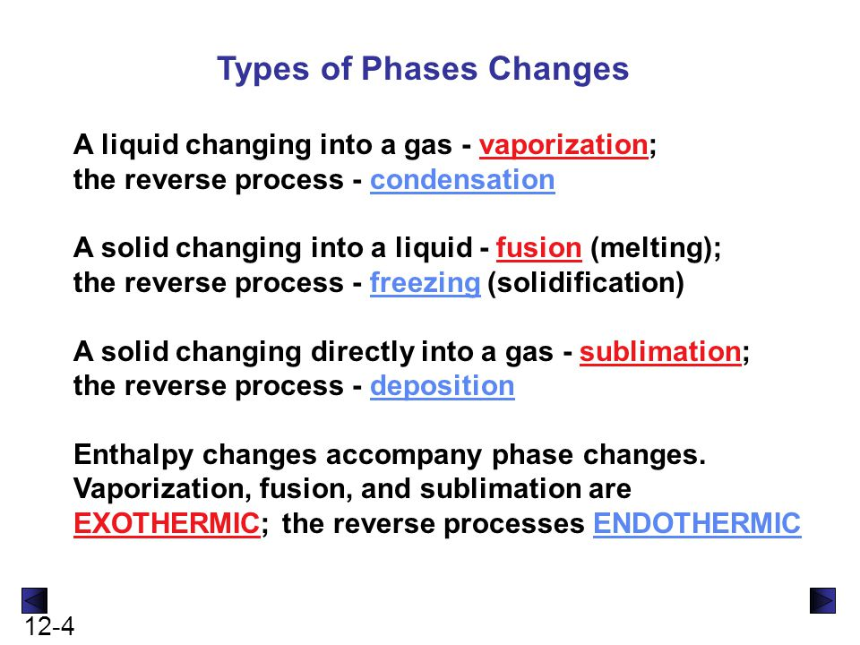 12-4 Types of Phases Changes A liquid changing into a gas - vaporization; the reverse process - condensation A solid changing into a liquid - fusion (