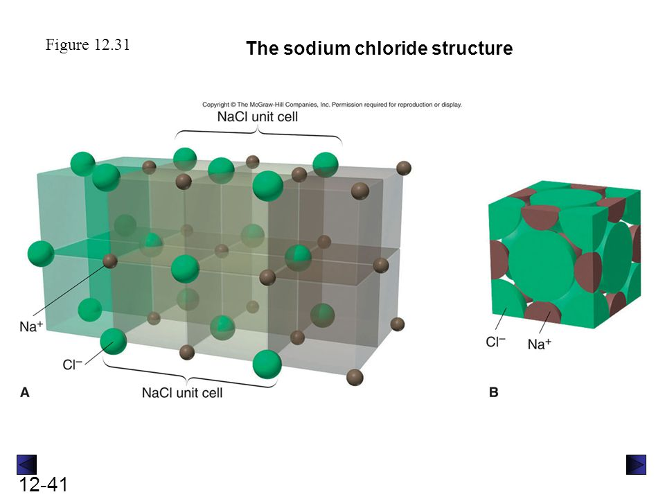 12-41 Figure 12.31 The sodium chloride structure