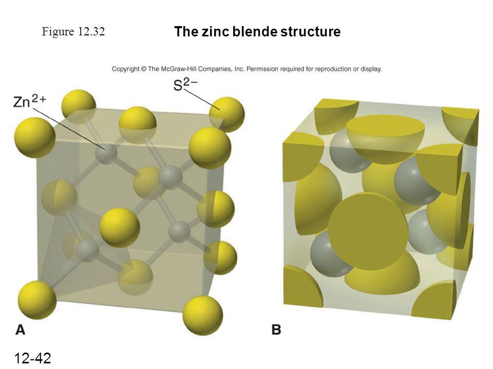 12-42 Figure 12.32 The zinc blende structure
