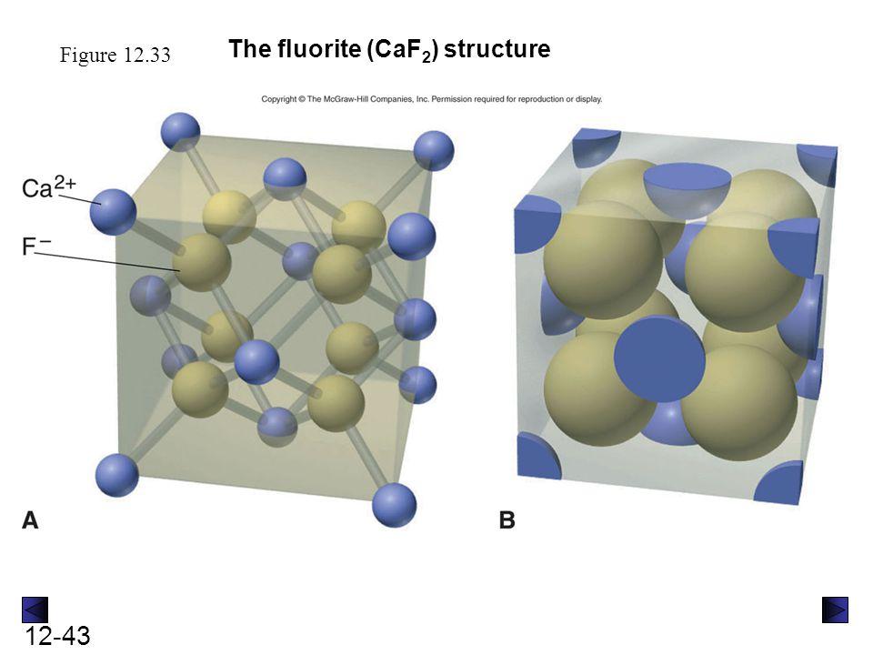 12-43 Figure 12.33 The fluorite (CaF 2 ) structure