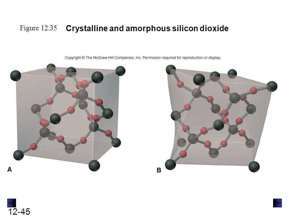 12-45 Figure 12.35 Crystalline and amorphous silicon dioxide