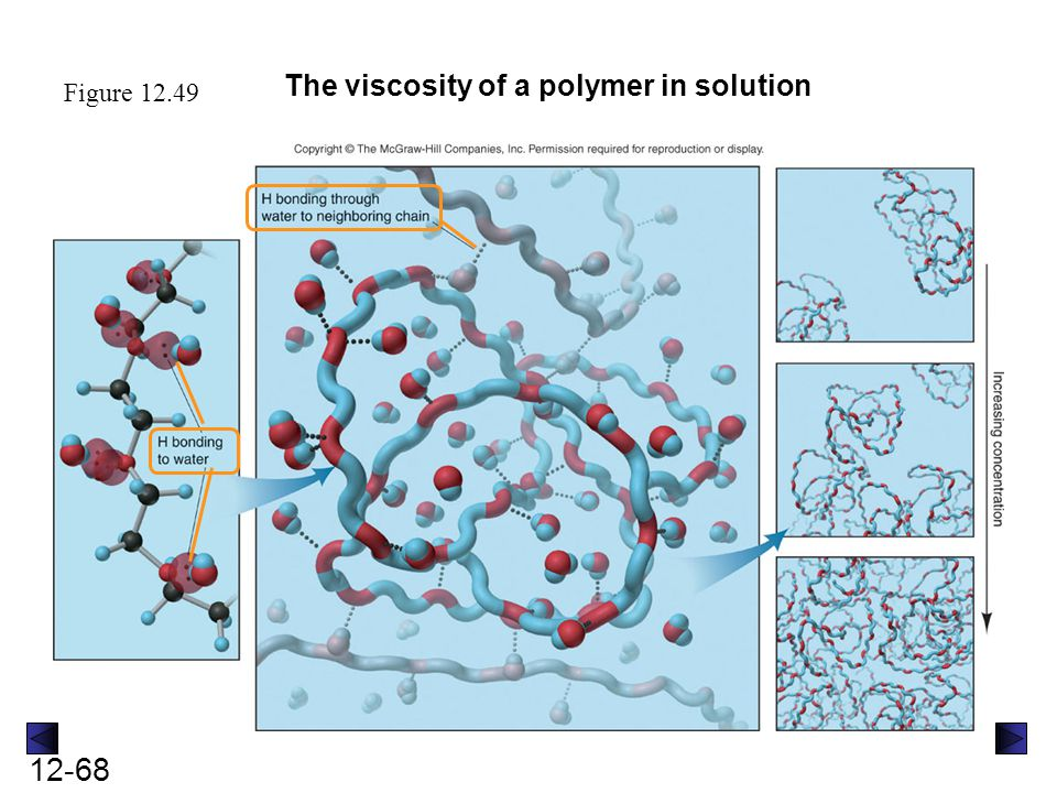 12-68 Figure 12.49 The viscosity of a polymer in solution