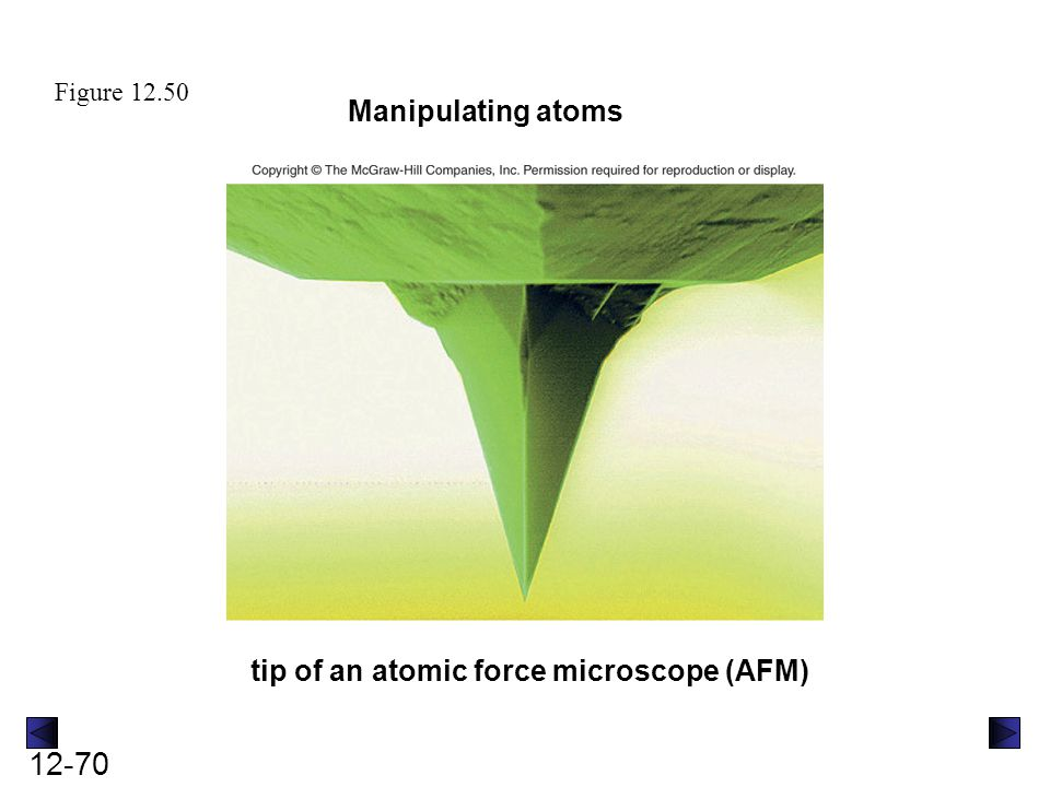 12-70 Figure 12.50 Manipulating atoms tip of an atomic force microscope (AFM)