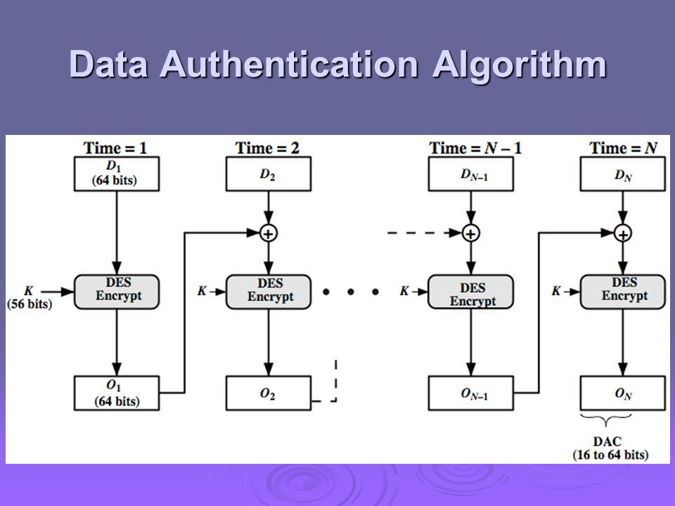 Data Authentication Algorithm