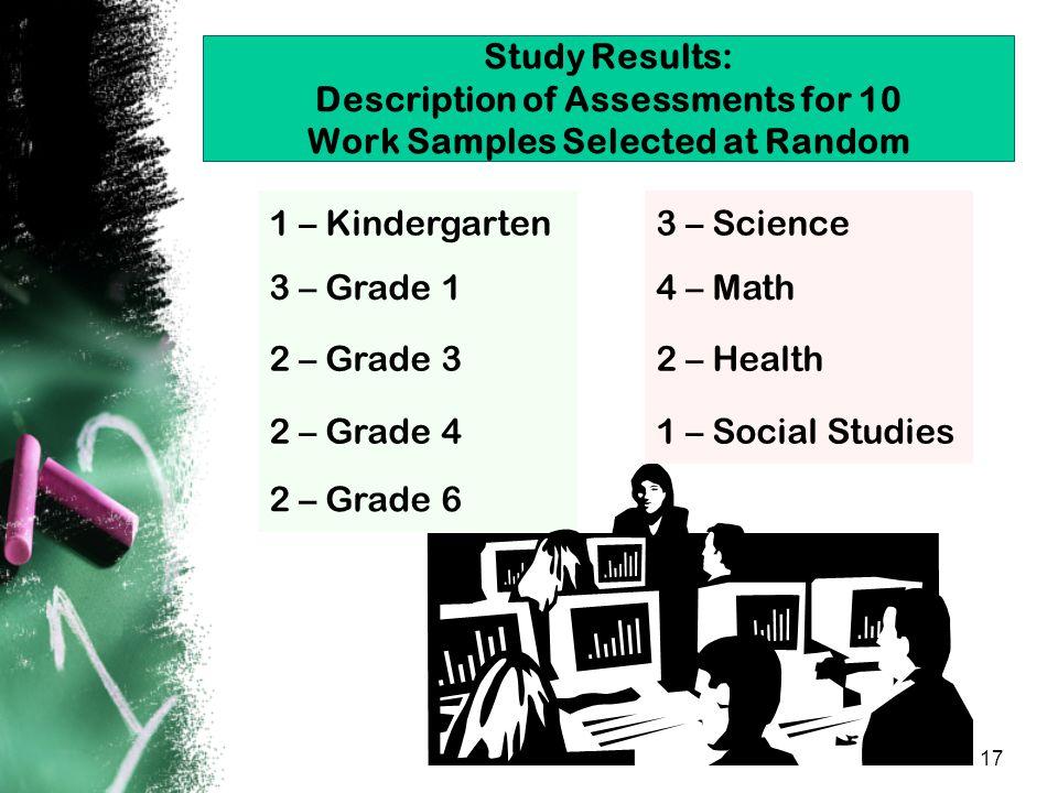 17 Study Results: Description of Assessments for 10 Work Samples Selected at Random 1 – Kindergarten3 – Science 3 – Grade 14 – Math 2 – Grade 32 – Health 2 – Grade 41 – Social Studies 2 – Grade 6