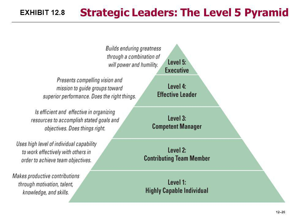 EXHIBIT 12.8 Strategic Leaders: The Level 5 Pyramid 12–26