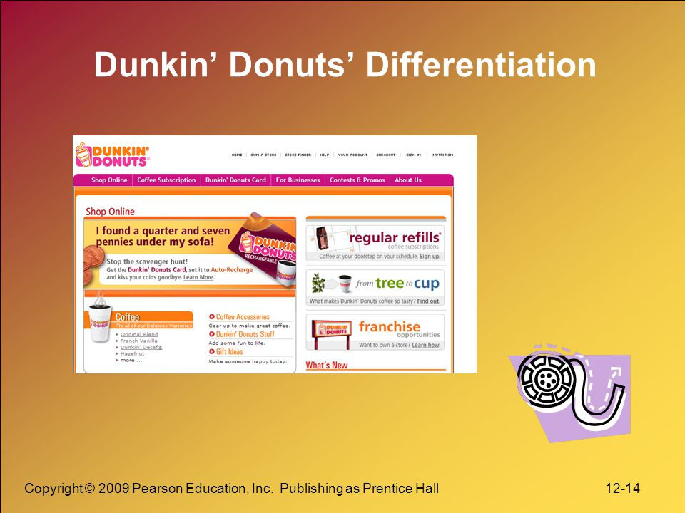 Copyright © 2009 Pearson Education, Inc. Publishing as Prentice Hall 12-15 Design Differentiation