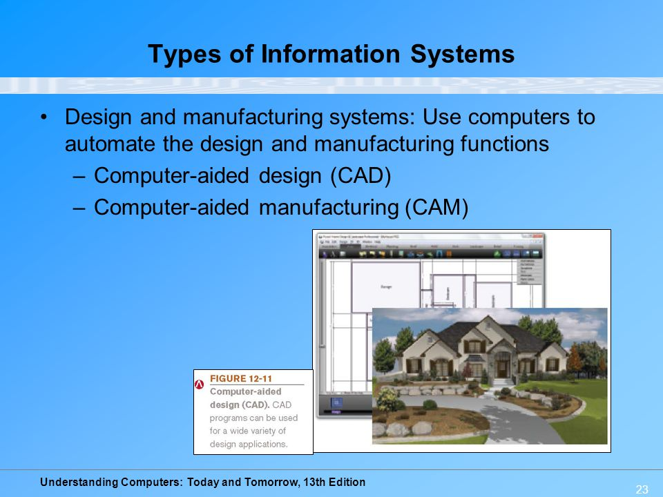 Understanding Computers: Today and Tomorrow, 13th Edition 23 Types of Information Systems Design and manufacturing systems: Use computers to automate