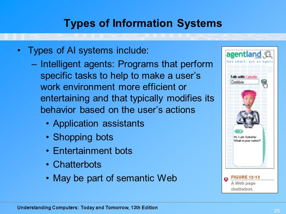 Understanding Computers: Today and Tomorrow, 13th Edition 25 Types of Information Systems Types of AI systems include: –Intelligent agents: Programs t