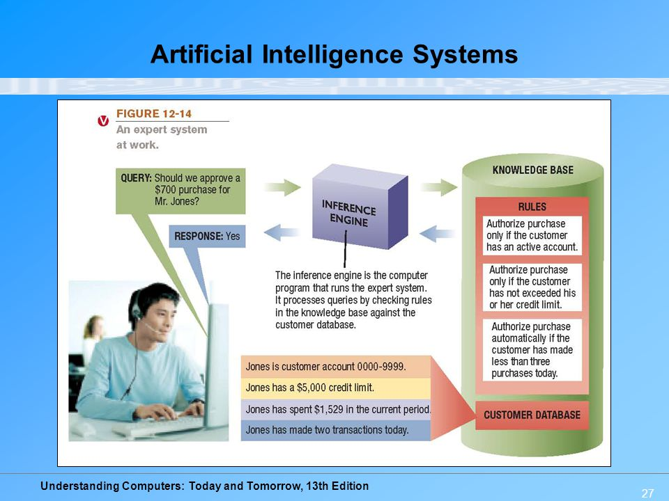 Understanding Computers: Today and Tomorrow, 13th Edition 27 Artificial Intelligence Systems