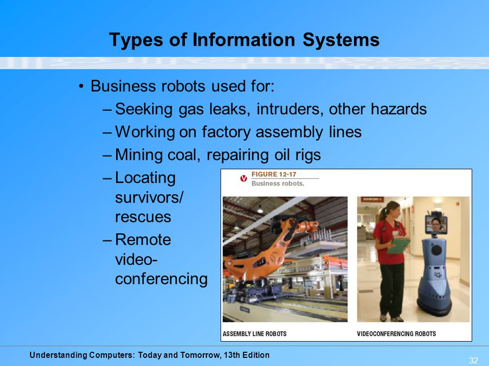 Understanding Computers: Today and Tomorrow, 13th Edition 32 Types of Information Systems Business robots used for: –Seeking gas leaks, intruders, oth