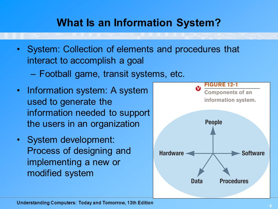 Understanding Computers: Today and Tomorrow, 13th Edition 4 What Is an Information System.