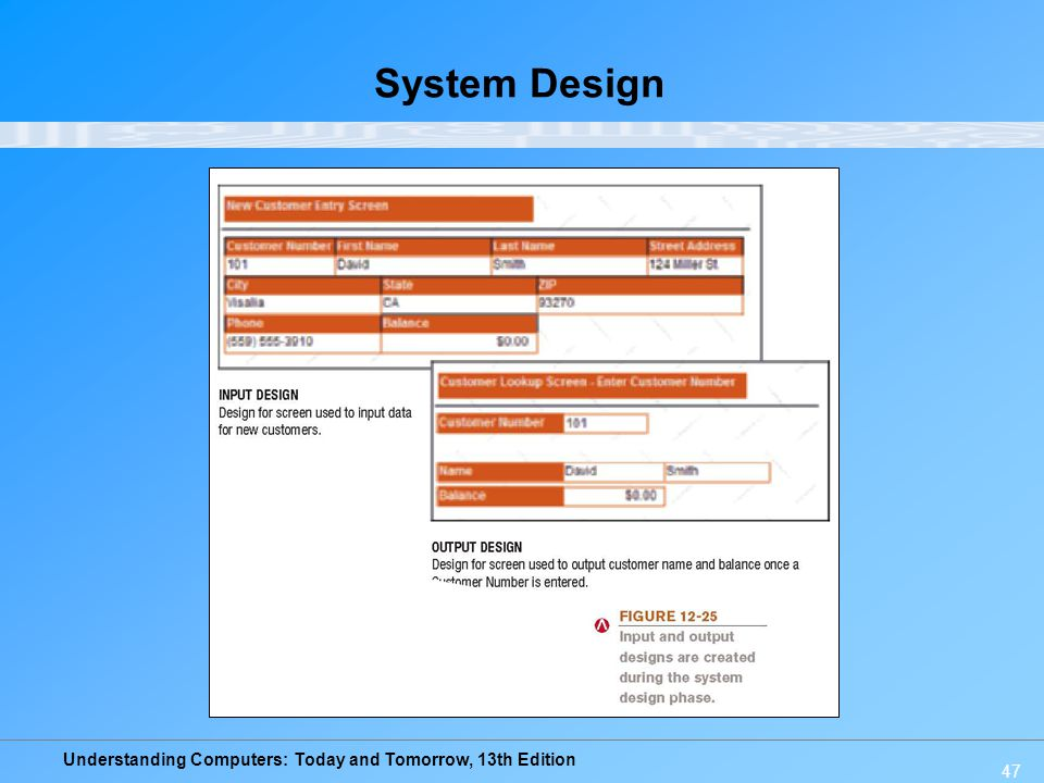 Understanding Computers: Today and Tomorrow, 13th Edition 47 System Design