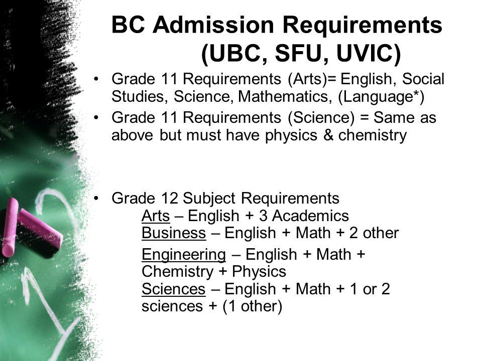 BC Admission Requirements (UBC, SFU, UVIC) Grade 11 Requirements (Arts)= English, Social Studies, Science,Mathematics, (Language*) Grade 11 Requiremen