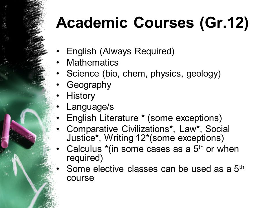 Academic Courses (Gr.12) English (Always Required) Mathematics Science (bio, chem, physics, geology) Geography History Language/s English Literature *