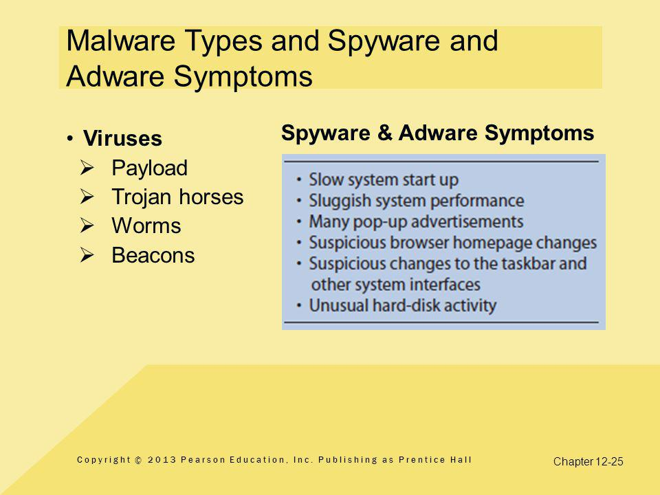 Chapter 12-25 Malware Types and Spyware and Adware Symptoms Viruses  Payload  Trojan horses  Worms  Beacons Copyright © 2013 Pearson Education, Inc.